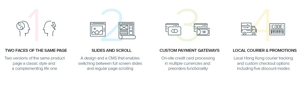 https://media.authentic-studio.com/web-content/uploads/2020/11/nuumobile-e-commerce-platform-design-and-development-example-1.jpg
